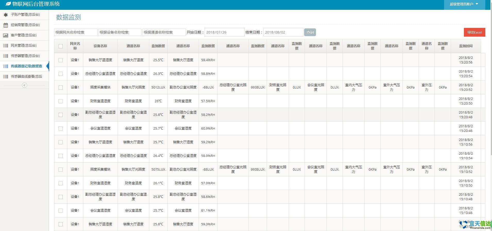 物联网传感器数据监测平台